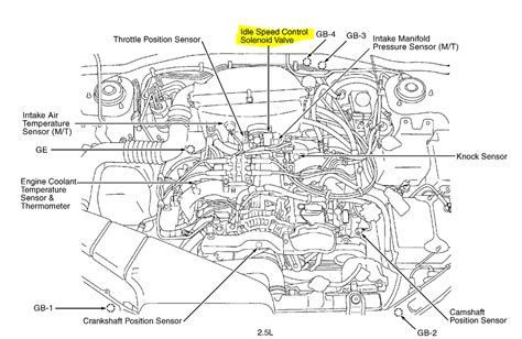 subaru forester boxer engine ej25 wiring diagram subaru boxer engine diagram wiring