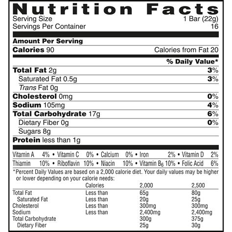 carbohydrates 1 cup rice carbs in rice krispies all about ketogenic diet