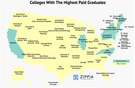 college   state    job zippia