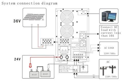 24v inverter circuit diagram 1000w ups funtion power inverter dc 24v ac 220v circuit