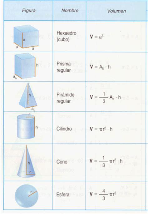 figuras geometricas con volumen volumenes