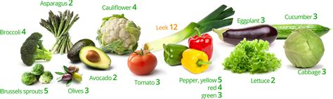 vegetables diet low carb vegetables the best and the worst diet doctor