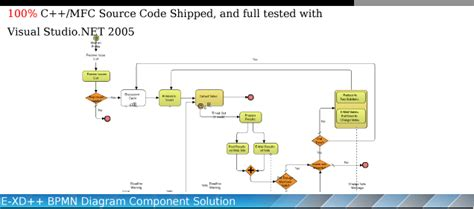 bpmn diagram bpmn diagram component solution bpm source code diagram designer and editor c