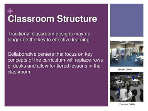 classroom layout powerpoint classroom of the future
