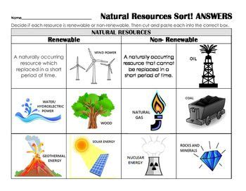 exle of non renewable resources renewable or nonrenewable resources sort review assess