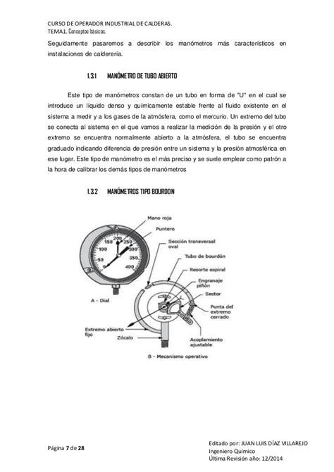 Curso de Operador industrial de Calderas. Capítulo 1