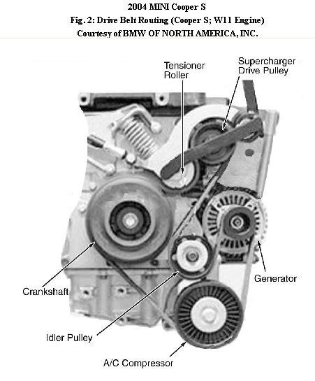 2008 mini cooper s engine diagram 2008 mini cooper s o2