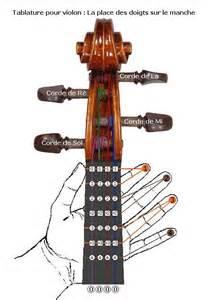 Tab for violin 187 score for violin