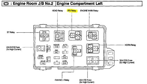 toyota camry questions fuel relay 2001 4 cyl test