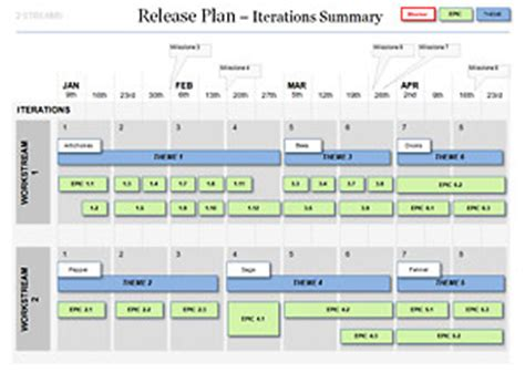 Powerpoint Agile Release Plan Template Scrum Iterations Releases Release Plan Template Powerpoint