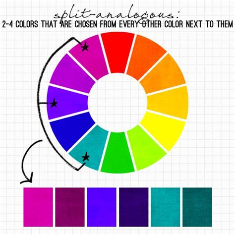 color combination finder 40 best colours tetrad scheme images on pinterest color