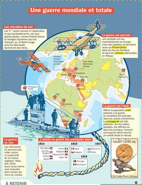 les guerres de mon 97 une guerre mondiale et totale