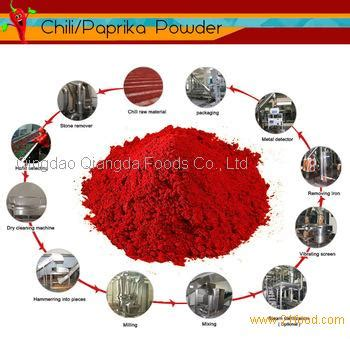 Sweet Paprika Powder Paprika Bubuk Import Usa 100gr china paprika powder 80 100 120 140 160 180 200 asta products china china paprika powder