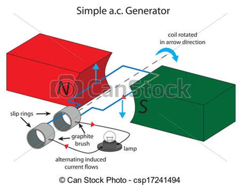 drawing generator eps vectors of illustration of simple alternating current