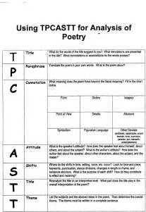 tpcastt template tpcastt form s tools poetry