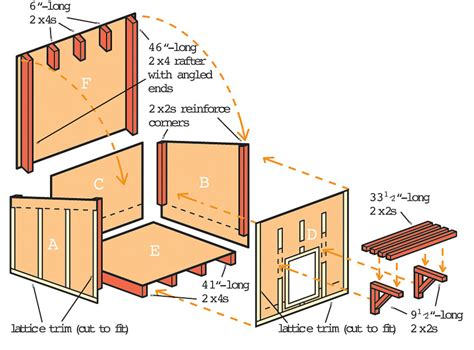 build a dog house plans how to build a dog house sunset