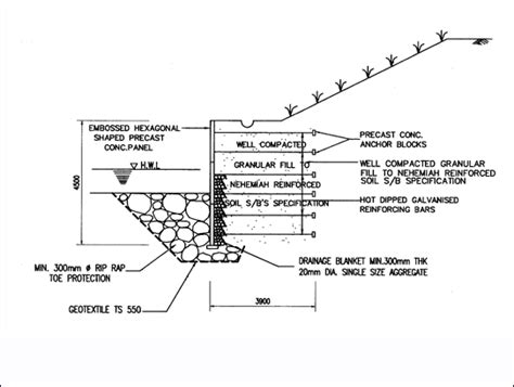 design criteria for granular filters nehemiah