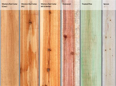 Types Of Cedar Lumber - product categories wood fence pickets