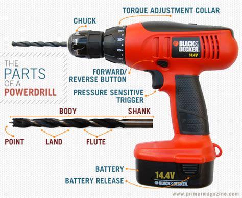 Best Resume Leadership by How To Use A Power Drill