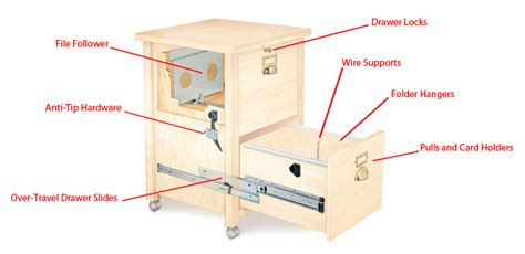 How To Make A Drawer Into A File Cabinet by Filing Cabinet Hardware Popular Woodworking Magazine