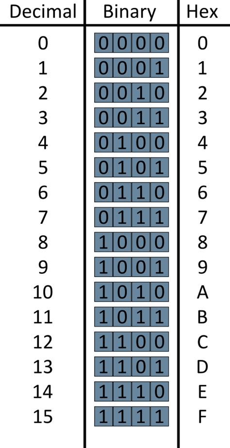 calculator hexadecimal related keywords suggestions for hexadecimal conversion