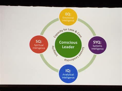 Conscious Leadership mackey on conscious leadership the hero s journey