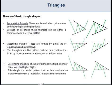candlestick pattern pennant 73 best trading candlestick patterns images on pinterest