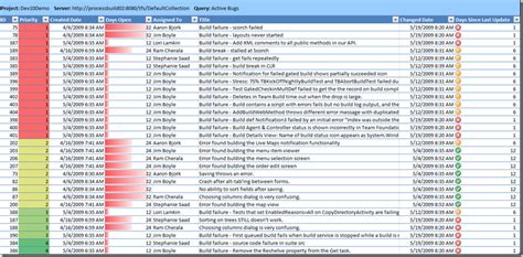 project management spreadsheet templates best photos of excel project tracking template project