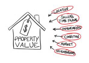 house values how can homeowners insurance premiums increase while