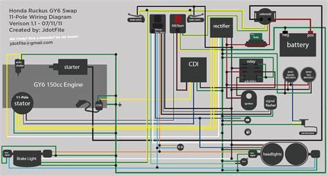 ruckus gy6 wiring diagram honda ruckus documentation