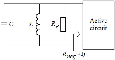 resistor parallel oscillator rlc tank with negative resistance created by the