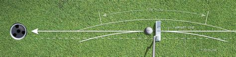 putting swing path putting mastery bootc day 1 golf practice guides
