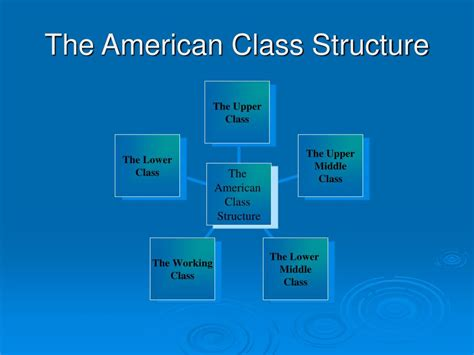 the american class structure in an age of growing inequality books american social structure pictures to pin on