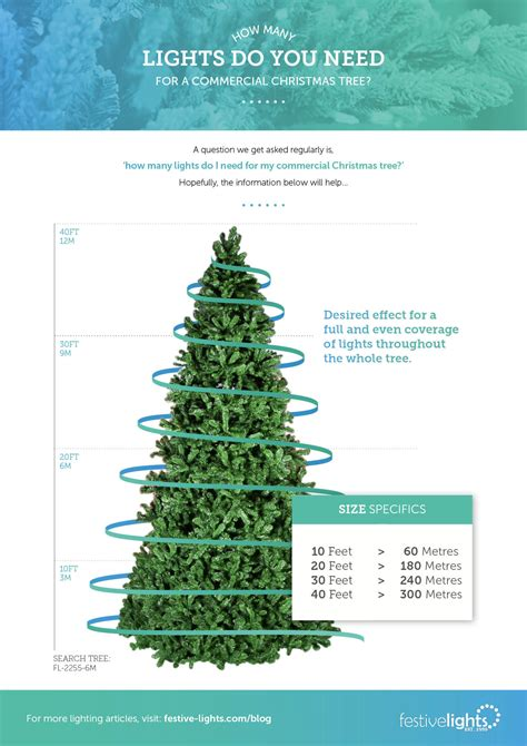 how many liggts in 8 foot tree how many lights do you need for a 10 40ft tree