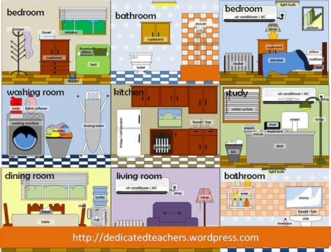 rooms in the house flashcards rooms in the house esl worksheets eslhq