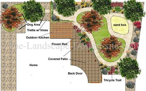 backyard plan backyard landscape design on pinterest small backyard