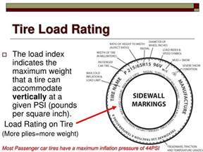 Passenger Car Tire Load Index Ppt Tires Wheels Wheel Bearings Powerpoint