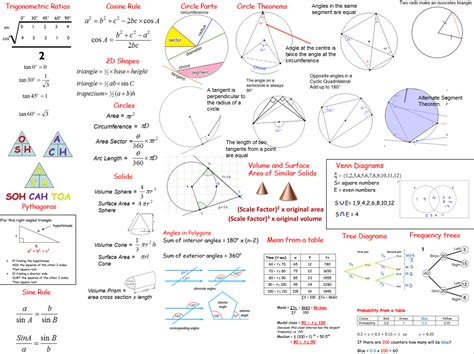 Essential Secondary Higher Revision 2a gcse maths revision king edward vi school