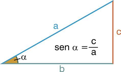 imagenes de razones matematicas image gallery seno