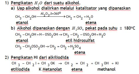 Teflon Pembakaran alkena materi dan soal ipa untuk sma