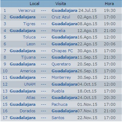 Calendario De Chivas 2015 Liga Mx Calendario De Las Chivas Guadalajara Apertura 2015 Futbol