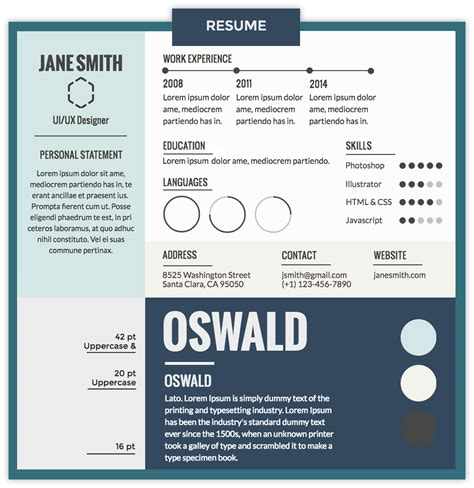 Resume Font by Best Resume Fonts 2016 Resume Fonts