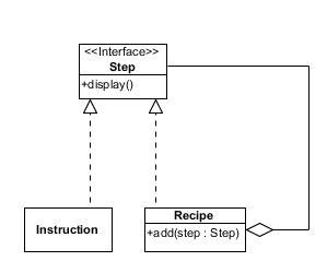 composite pattern real exles the composite pattern in ecmascript javascript