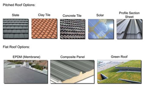 Roofing Options Mtx Contracts External Finishes Mtx Contracts