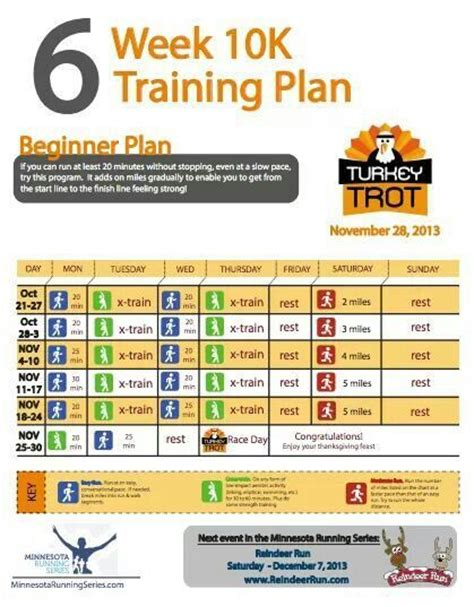 couch to 8k training plan 10k training plan running pinterest