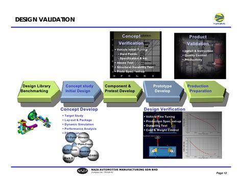 seminar presentation layout seminar presentation design excellence for manufacturing