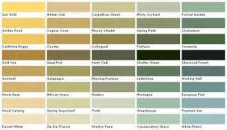 home depot interior paint color chart martin senour paints martin senour colors martin