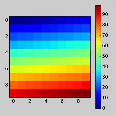 Matplotlib Layout Guide | tight layout guide matplotlib 1 3 1 documentation