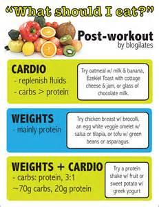 post workout meal printable