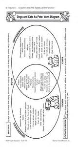 Compare And Contrast Essay On Cats And Dogs by Dogs And Cats As Pets Venn Diagram Graphic Organizer 4th 8th Grade Teachervision